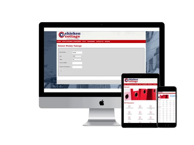intranet, chicken cottage, online staff portal, northern straw, software development, mobile, apps, cms, resolution, online portal, bespoke, turnkey